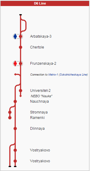 plan ligne d6 métro 2 moscou
