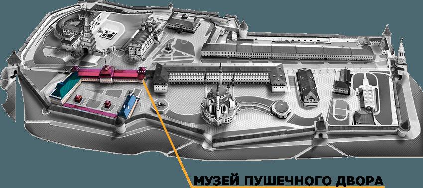 Musée Fonderie des Canons Kazan