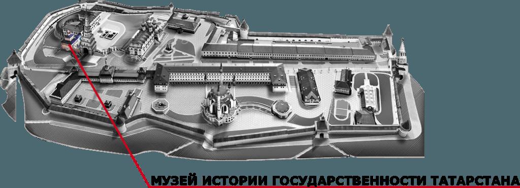 Musée Histoire Tatarstan